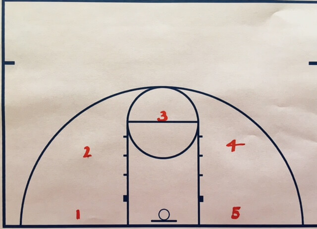 basketball games diagram
